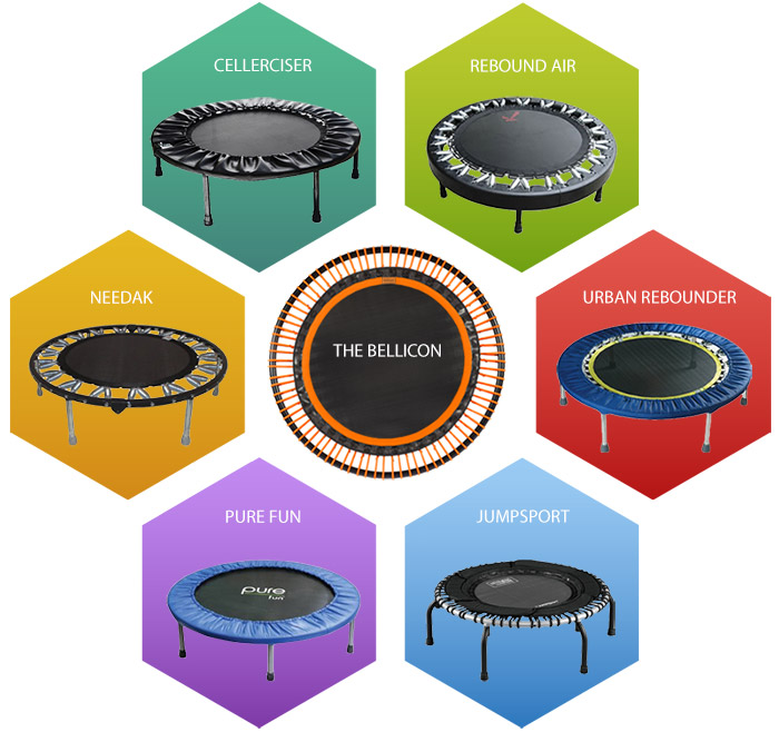 Things To Consider Before Buying A Mini Trampoline